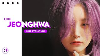 EXID (이엑스아이디) - JEONGHWA ( Line Evolution ) (2012 - 2020)