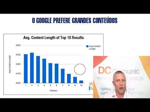 Marketing de Conteúdo SEO Como o Marketing de conteúdo pode melhorar seu SEO
