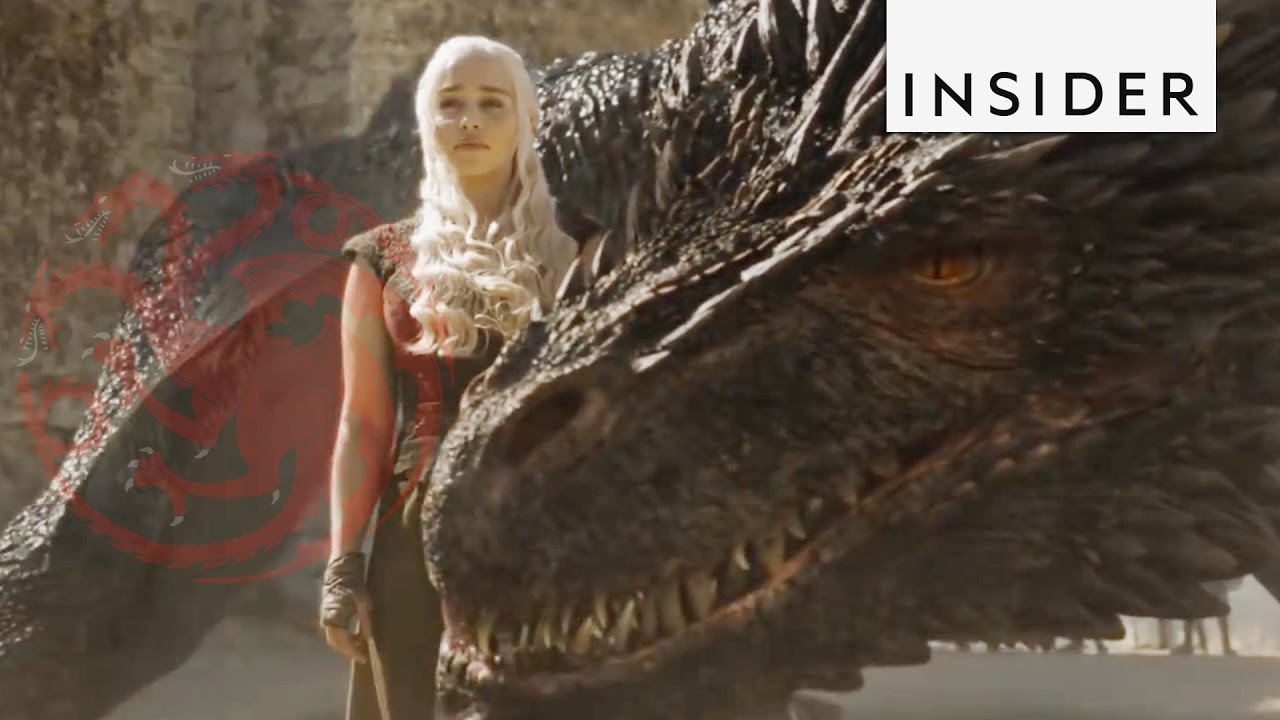 What is the History of the Dragons on Game of Thrones?