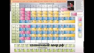 Видео обзор - Таблица Периодическая система химических элементов Д.И.Менделеева (1200х1680 винил)