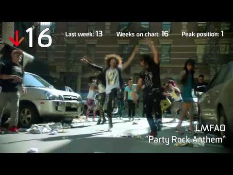 Hitlisten, Track - Top 40 Week 28/2011 (July 22)