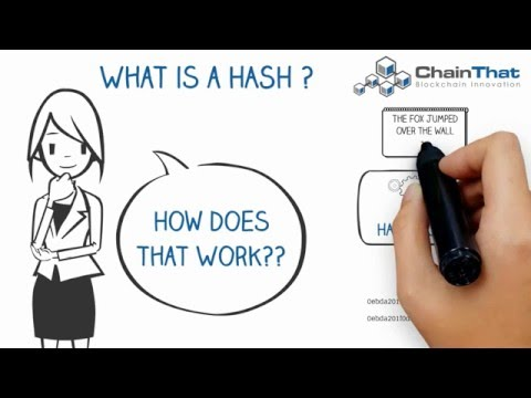 Blockchain Basics Explained - Hashes with Mining and Merkle