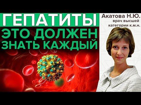 ГЕПАТИТ ЭТО... | Чем отличаются и как передаются гепатиты?