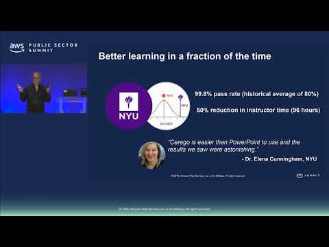 AI Powered Conversational Interfaces for Personalized Learning & Chatbots