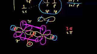 المهجنة sp مدارات