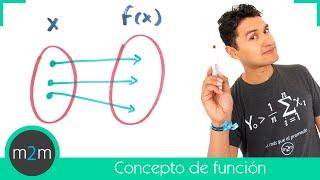 * Concepto de función