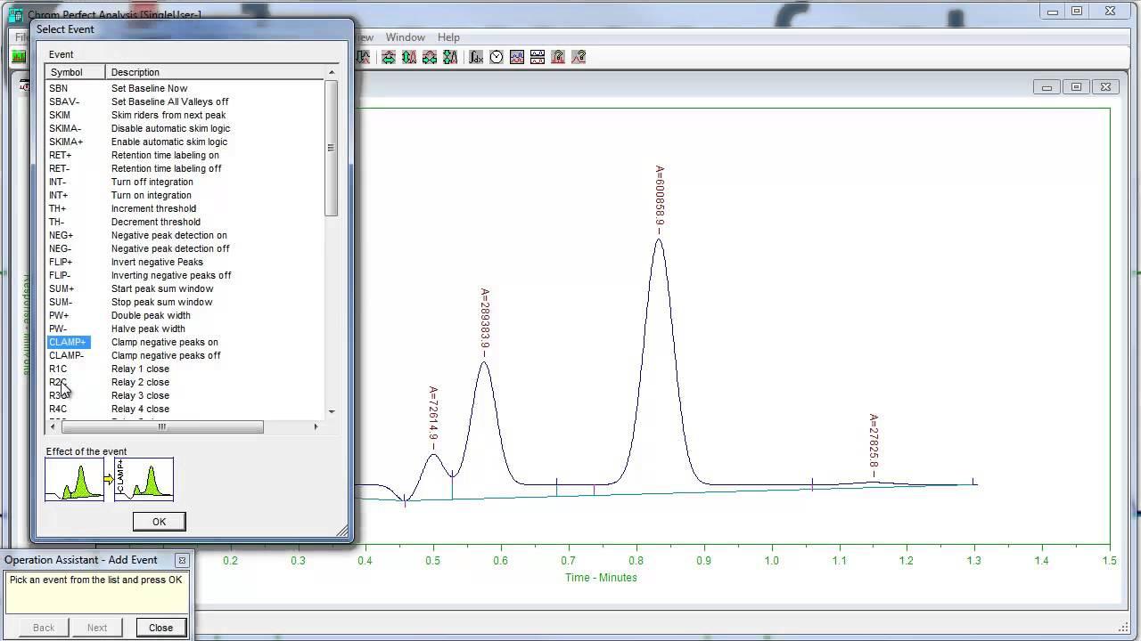Integration of chromatography data- negative peaks