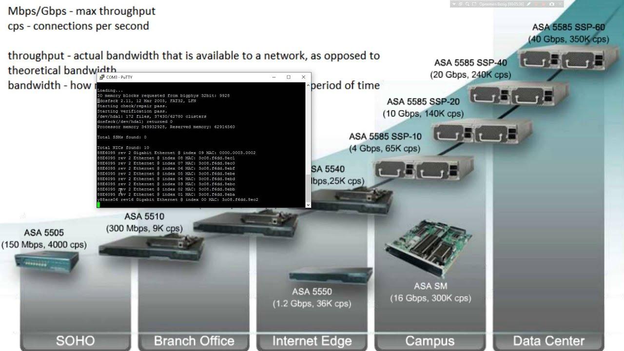 Cisco ASA 5505 password reset