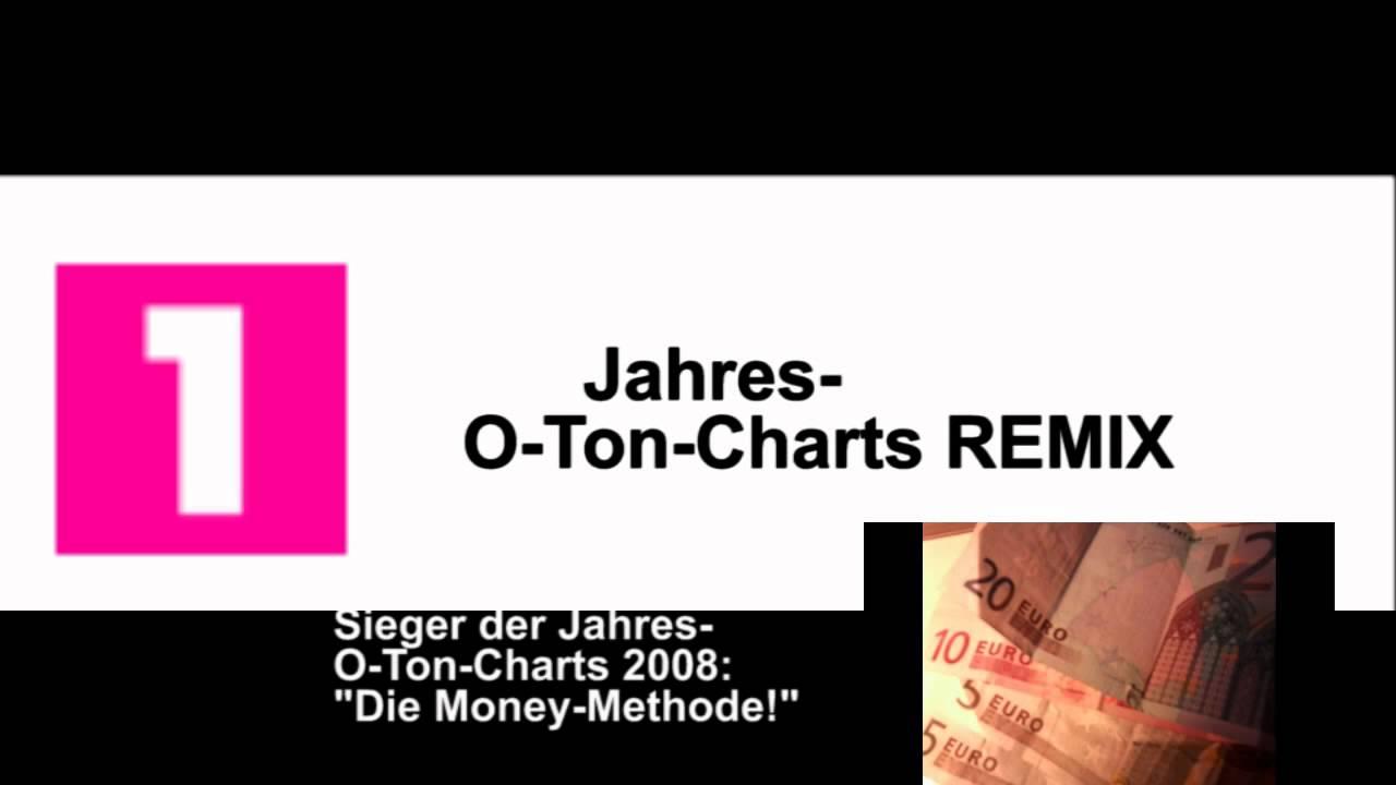 O Ton Charts