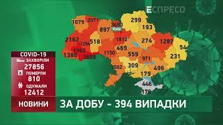 Коронавірус в Україні статистика за 9 червня