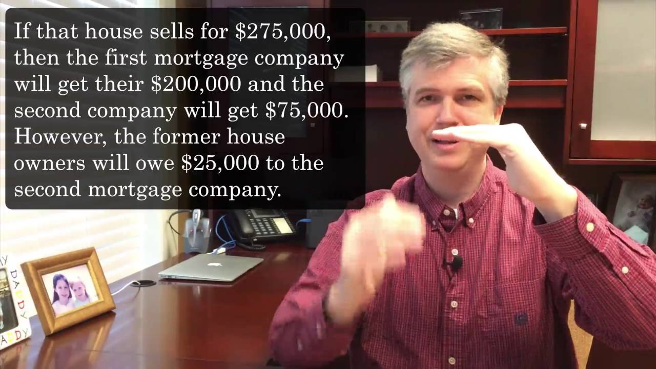 Definition: Second Mortgage - YouTube