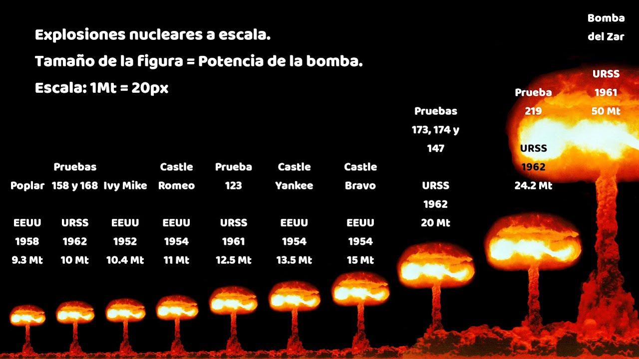 Las 10 Explosiones más Grandes y Poderosas de la Historia