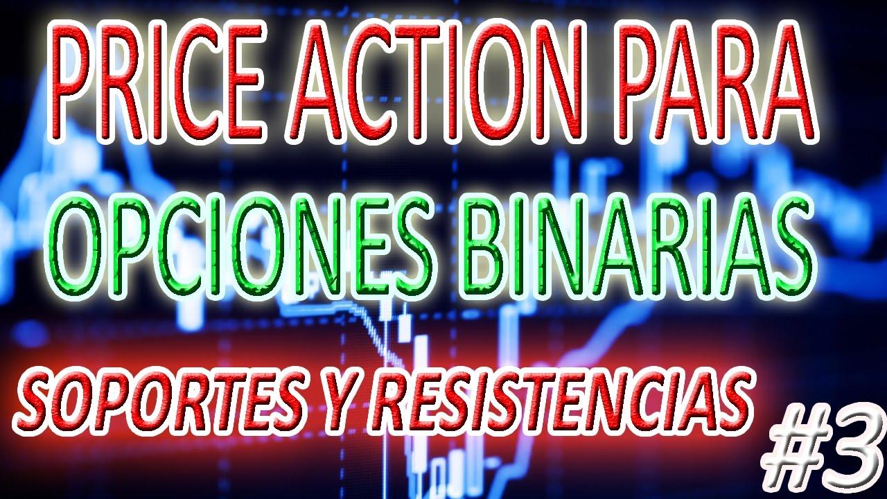 Guía de opciones binarias en Peru