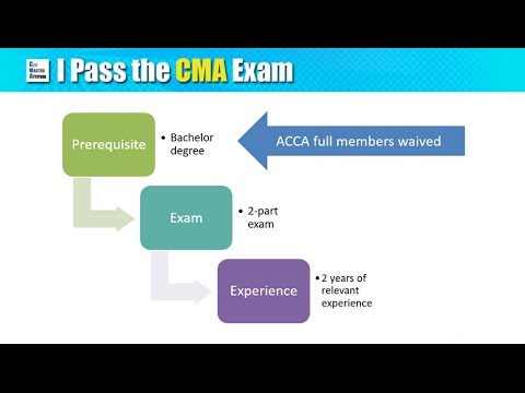 Acca Cma Exemption The De