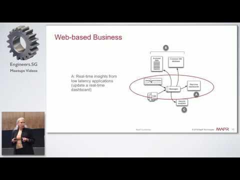 Stream-1st Architecture, Apache Flink & Other Emerging Technologies - PyDataSG