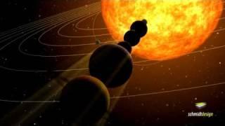 Solar System 3D-Animation