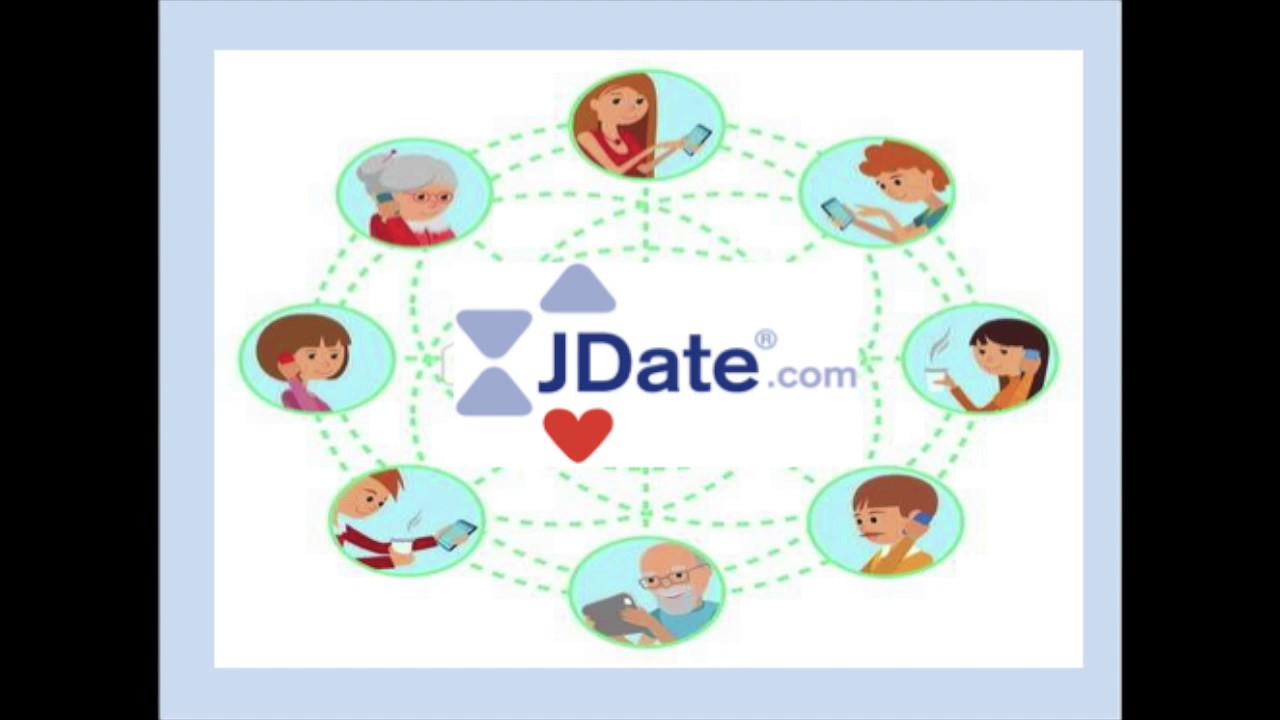 jewish dating apps