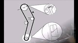 Замена ремня ГРМ AUDI 90  2.3(NG)