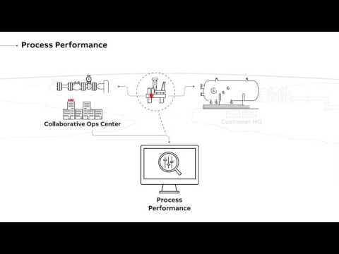 ABB Ability: Transforming operations at every level