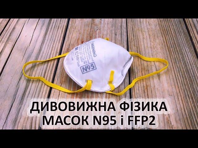 Дивовижна фізика масок N95 і FFP2 [MinutePhysics]