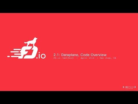 2.1: Dataplane, Code Overview