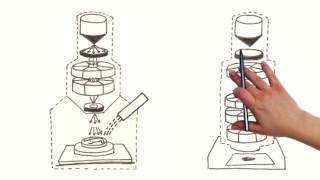 2 The Principle of the Electron Microscope