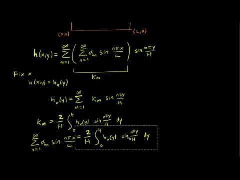 7.3 Double Fourier series
