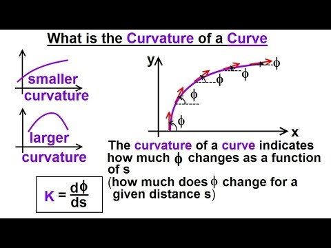 Calculus 3: Vector Calculus in 2D (34 of 39) What is the Curvature of a  Curve?