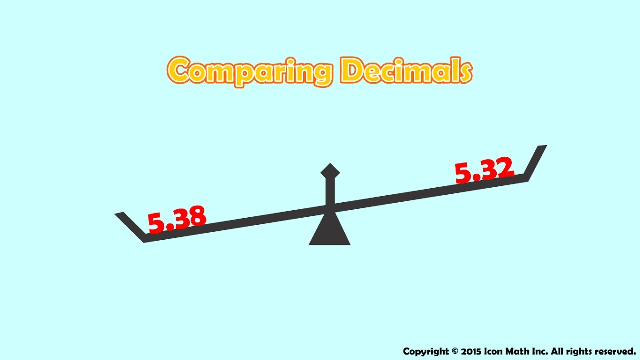Comparing Decimals (To Thousandths) - YouTube
