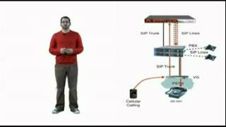 Overview of ShoreTel Mobility.mp4