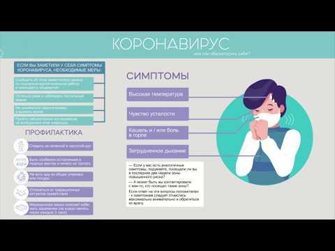 Симптомы и профилактика коронавирусной инфекции