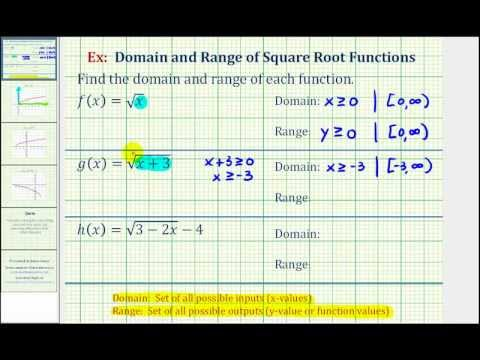 Ex Domain And Range Of Square Root Functions Youtube