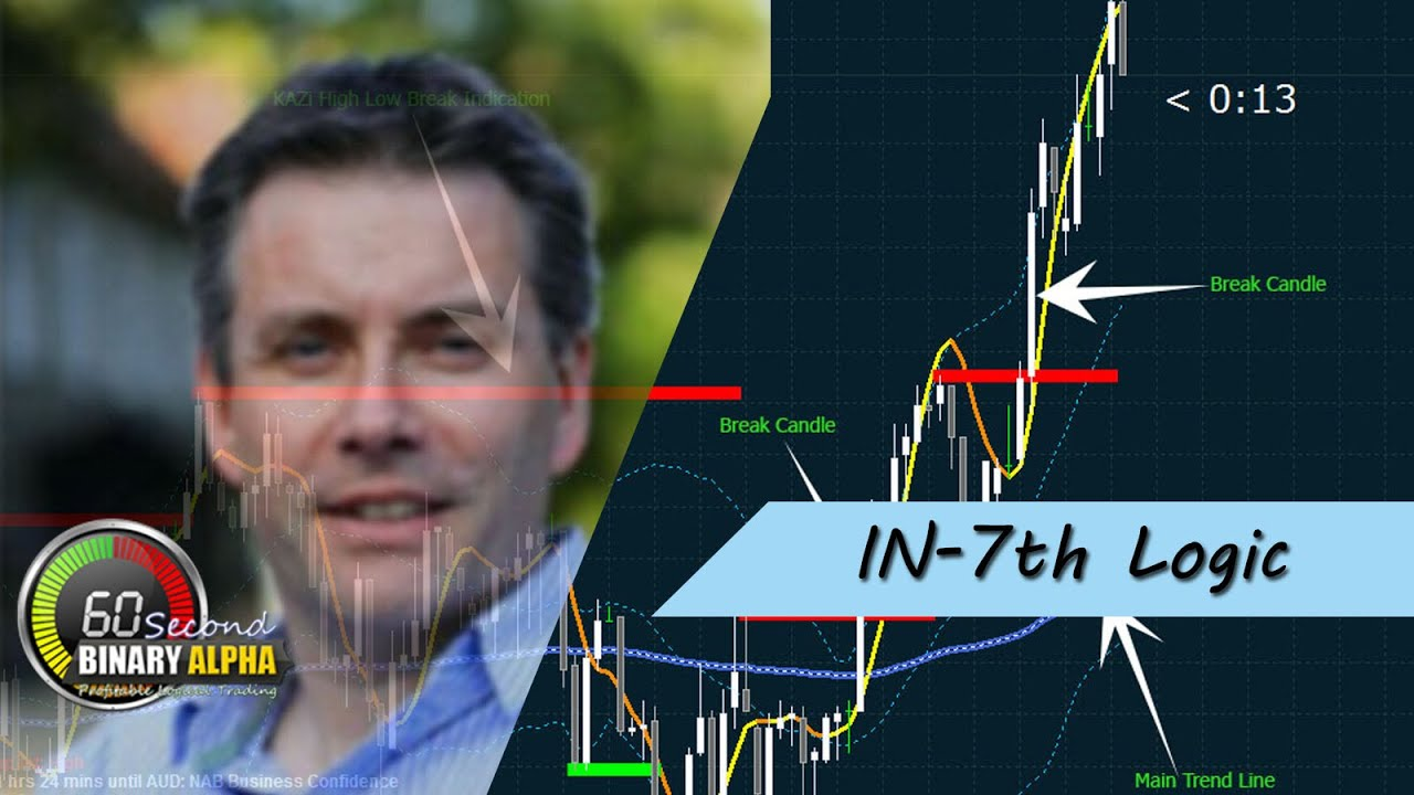 What is binary trading benefits of binary options trading