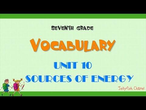 Từ vựng tiếng Anh lớp 7 – Unit 10 Sources of energy – Chương trình mới