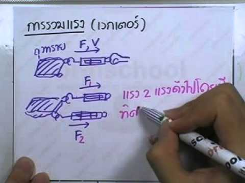 ฟิสิกส์ ม.ต้น ,หนังสือกระทรวง ,ตอน05 (แรงที่กระทำต่อวัตถุ)