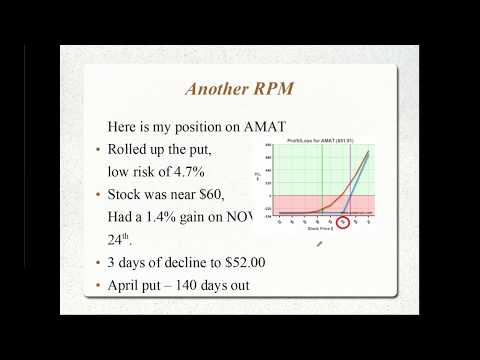When to Close a Position, Stock Price Predictions, Straddle Swap and More