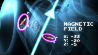 NASA | Magnetometry 101