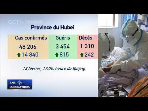 Coronavirus: Le nombre de cas confirmés en Chine dépasse 59 000 et le nombre de morts atteint 1 368