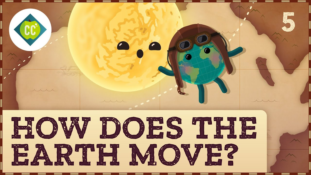 How does the Earth move? Thumbnail