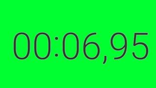 Cara Membuat Green Screen Detik Jam