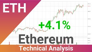 Daily Update Ethereum | How To Read/Understand Technical Trend Analysis? | FAST&CLEAR | 15.Feb.2020