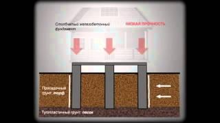 как укрепить фундамент(, 2013-05-24T09:28:15.000Z)
