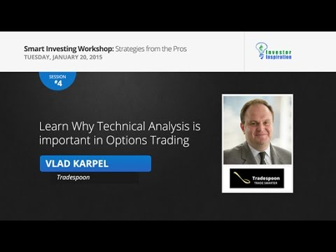 Learn Why Technical Analysis is important in Options Trading | Vlad Karpel
