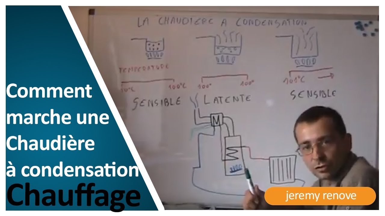 Une Chaudière À Condensation la chaudiÈre a condensation, comment sa marche ?