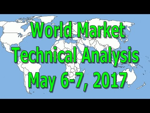 [Weekend] WORLD Markets Technical Analysis May 6-7, 2017