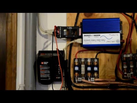 How I find a solar battery problem or Inverter load problem.