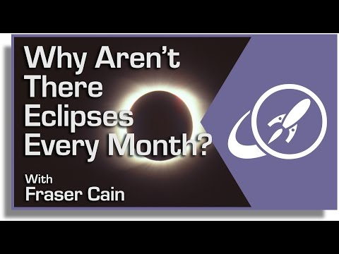 Why Aren't There Eclipses Every Month?