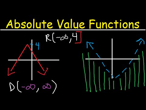 Absolute Value Functions, Graphs, Inequalities, Transformations, Domain & Range, Vertex, Symmetry