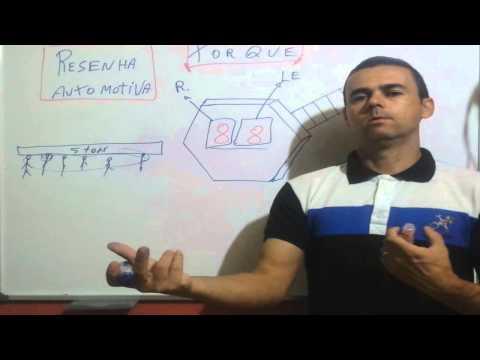 Aprendendo a falar as horas em Inglês! 1 de YouTube · Duração:  4 minutos 54 segundos