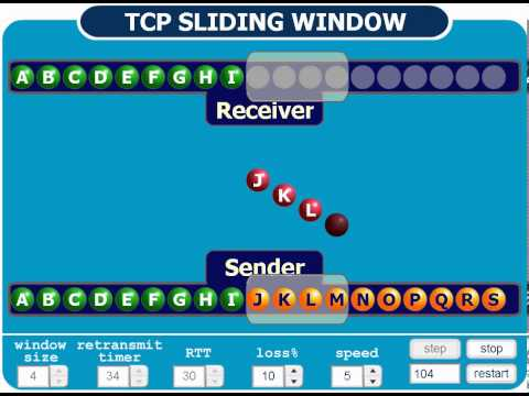 TCP sliding window with error animation